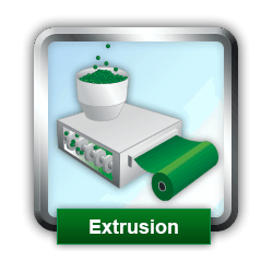 What Is Extrusion?
